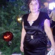 Ирина Александровна Лукманова